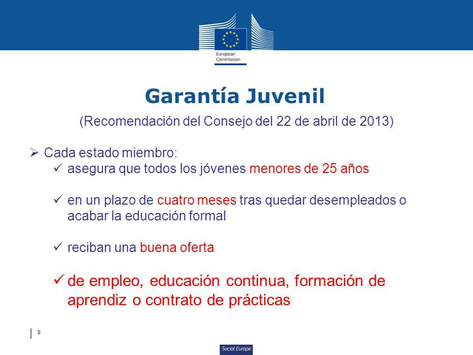 Social Europe (Recomendación del Consejo del 22 de abril de 2013) Cada estado miembro: asegura que todos los jóvenes menores de 25 años en un plazo de cuatro meses tras quedar desempleados o acabar la educación formal reciban una buena oferta de empleo, educación continua, formación de aprendiz o contrato de prácticas 9 Garantía Juvenil
