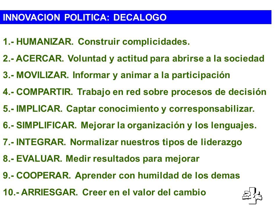 INNOVACION POLITICA: DECALOGO 1.- HUMANIZAR. Construir complicidades. 2.- ACERCAR. Voluntad y actitud para abrirse a la sociedad 3.- MOVILIZAR. Inform