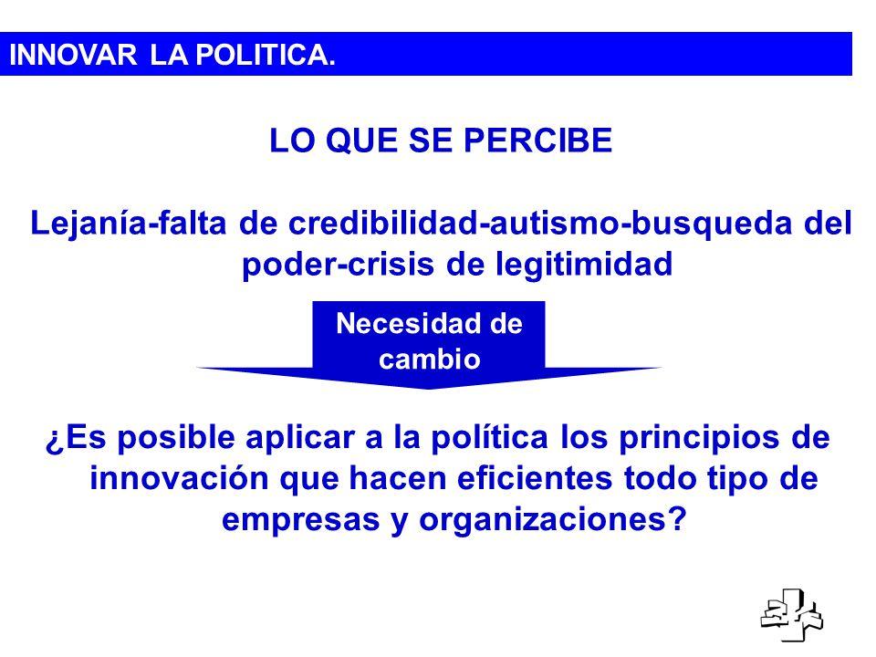 INNOVAR LA POLITICA. ¿Es posible aplicar a la política los principios de innovación que hacen eficientes todo tipo de empresas y organizaciones? LO QU