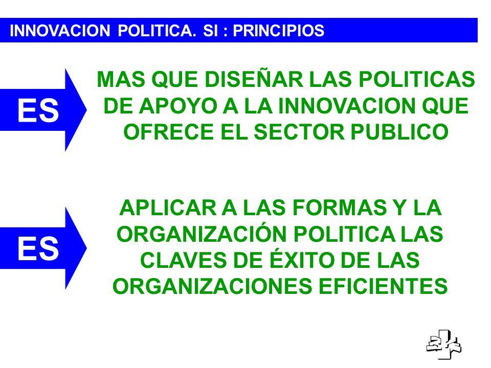 INNOVACION POLITICA.