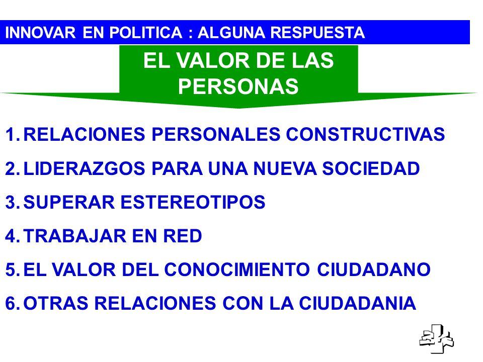 INNOVAR EN POLITICA : ALGUNA RESPUESTA 1.RELACIONES PERSONALES CONSTRUCTIVAS 2.LIDERAZGOS PARA UNA NUEVA SOCIEDAD 3.SUPERAR ESTEREOTIPOS 4.TRABAJAR EN RED 5.EL VALOR DEL CONOCIMIENTO CIUDADANO 6.OTRAS RELACIONES CON LA CIUDADANIA EL VALOR DE LAS PERSONAS
