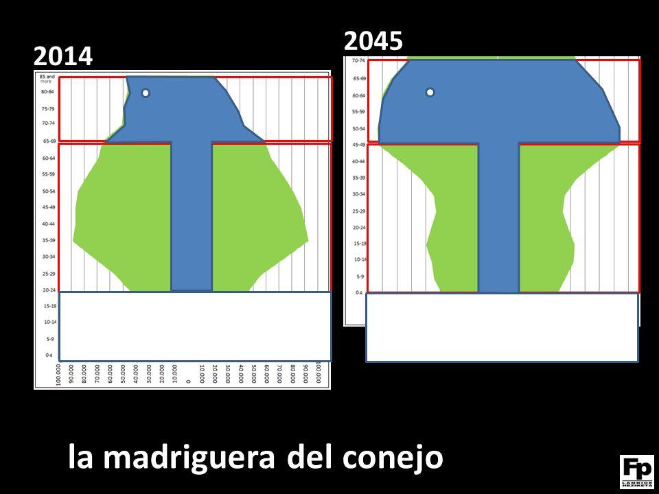 2014 2045 la madriguera del conejo