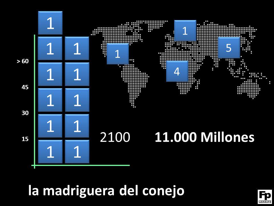 1 1 1 1 1 1 1 1 1 1 1 1 1 1 2100 11.000 Millones 1 1 1 1 4 4 5 5 > 60 45 30 15 1 1 1 1 1 1 1 1 la madriguera del conejo