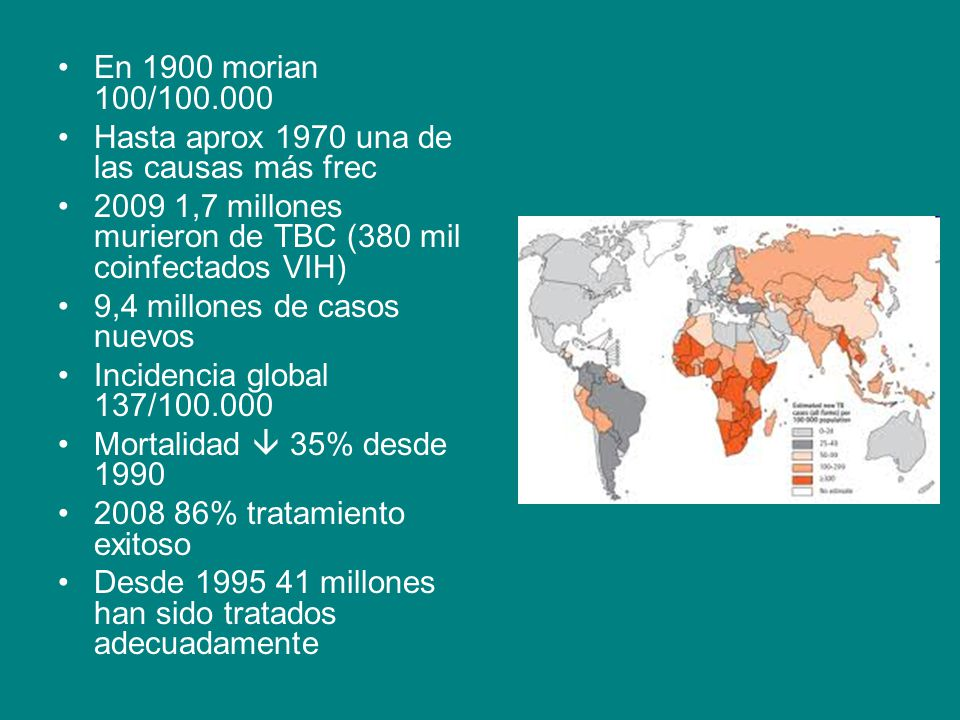 En 1900 morian 100/100.000 Hasta aprox 1970 una de las causas más frec 2009 1,7 millones murieron de TBC (380 mil coinfectados VIH) 9,4 millones de ca
