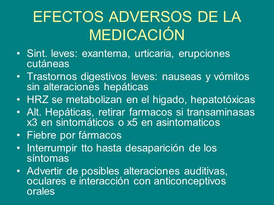 EFECTOS ADVERSOS DE LA MEDICACIÓN Sint. leves: exantema, urticaria, erupciones cutáneas Trastornos digestivos leves: nauseas y vómitos sin alteracione