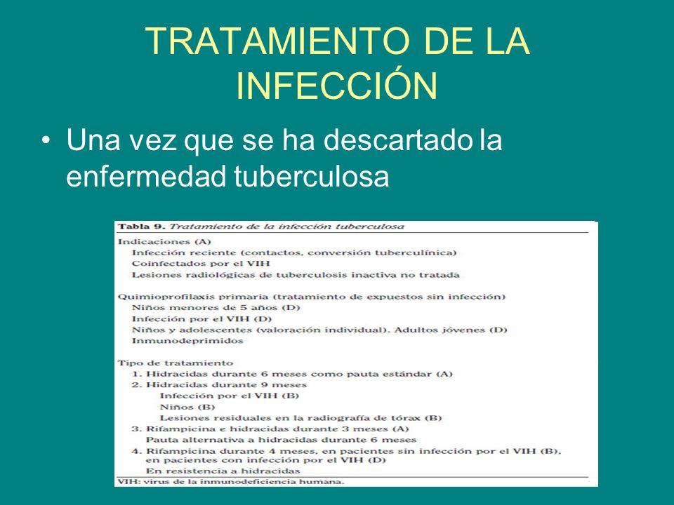 TRATAMIENTO DE LA INFECCIÓN Una vez que se ha descartado la enfermedad tuberculosa