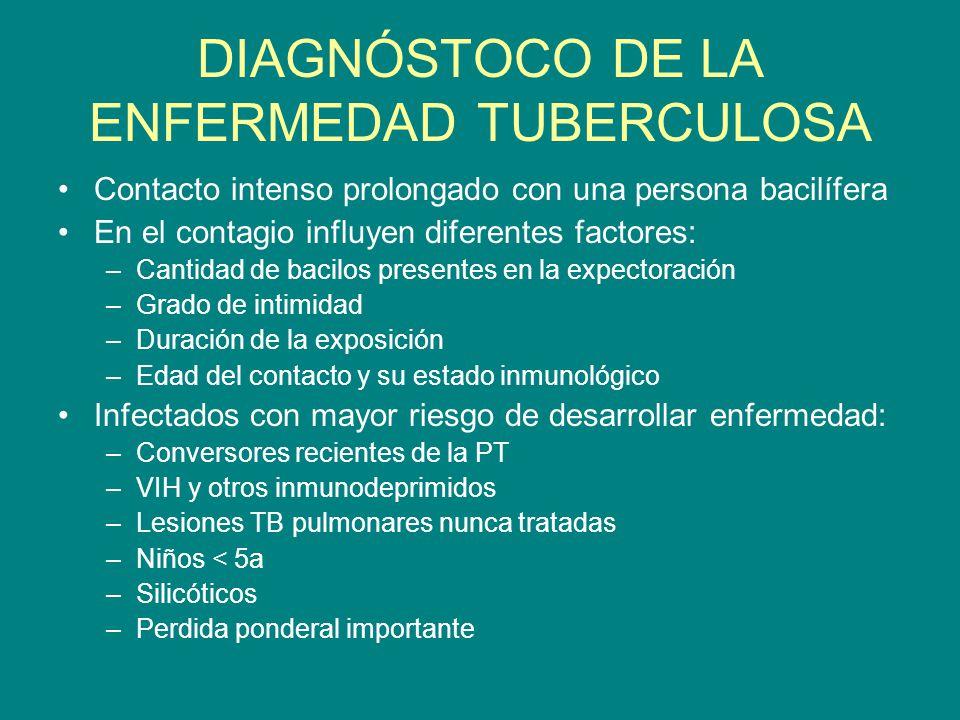 DIAGNÓSTOCO DE LA ENFERMEDAD TUBERCULOSA Contacto intenso prolongado con una persona bacilífera En el contagio influyen diferentes factores: –Cantidad