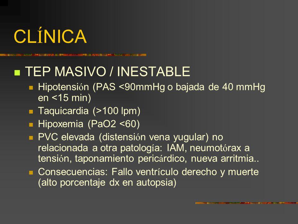 CL Í NICA TEP MASIVO / INESTABLE Hipotensi ó n (PAS <90mmHg o bajada de 40 mmHg en <15 min) Taquicardia (>100 lpm) Hipoxemia (PaO2 <60) PVC elevada (d