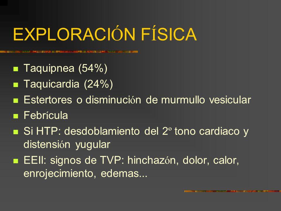 EXPLORACI Ó N F Í SICA Taquipnea (54%) Taquicardia (24%) Estertores o disminuci ó n de murmullo vesicular Febr í cula Si HTP: desdoblamiento del 2 º t