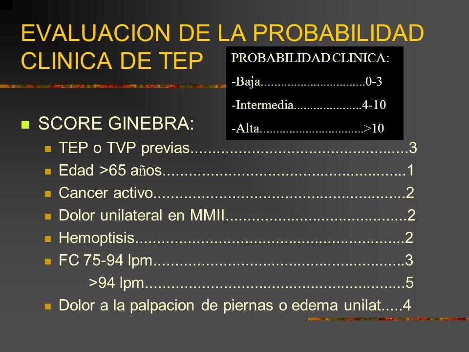 EVALUACION DE LA PROBABILIDAD CLINICA DE TEP SCORE GINEBRA: TEP o TVP previas..................................................3 Edad >65 a ñ os......
