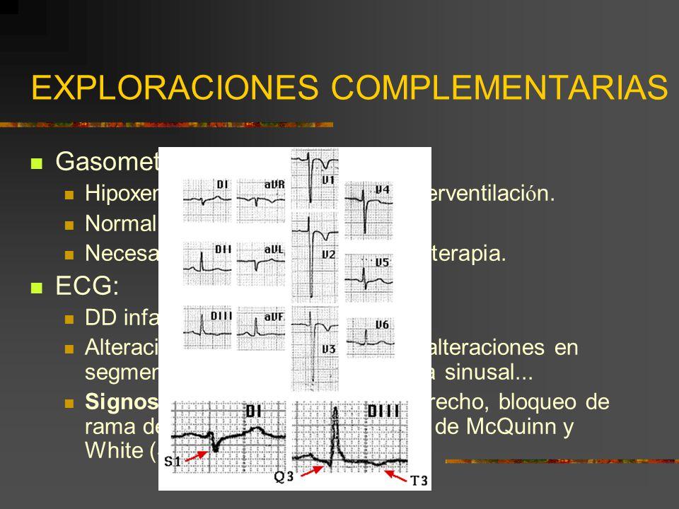 EXPLORACIONES COMPLEMENTARIAS Gasometr í a arterial: Hipoxemia con hipocapnia por hiperventilaci ó n. Normal (10-15%) Necesaria para establecer oxigen
