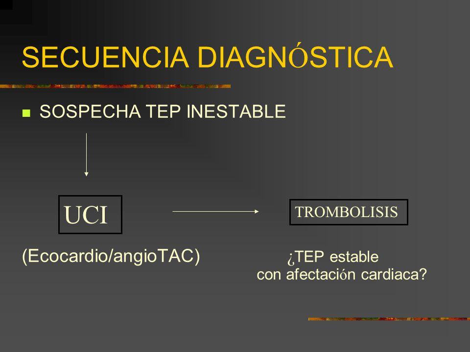 SECUENCIA DIAGN Ó STICA SOSPECHA TEP INESTABLE (Ecocardio/angioTAC) ¿ TEP estable con afectaci ó n cardiaca? UCI TROMBOLISIS