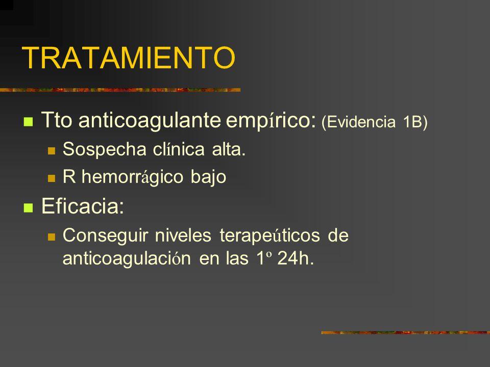 TRATAMIENTO Tto anticoagulante emp í rico: (Evidencia 1B) Sospecha cl í nica alta. R hemorr á gico bajo Eficacia: Conseguir niveles terape ú ticos de