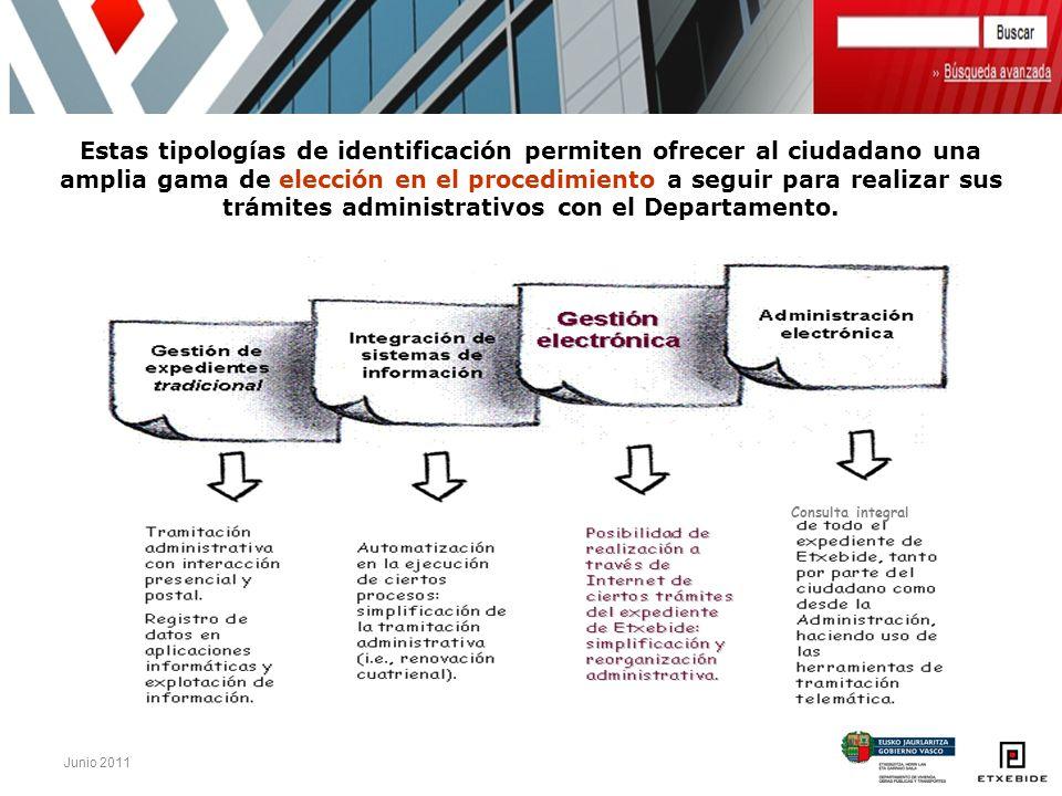 Junio 2011 Estas tipologías de identificación permiten ofrecer al ciudadano una amplia gama de elección en el procedimiento a seguir para realizar sus