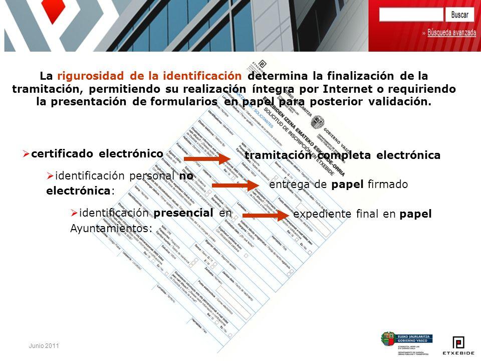 Junio 2011 La rigurosidad de la identificación determina la finalización de la tramitación, permitiendo su realización íntegra por Internet o requirie