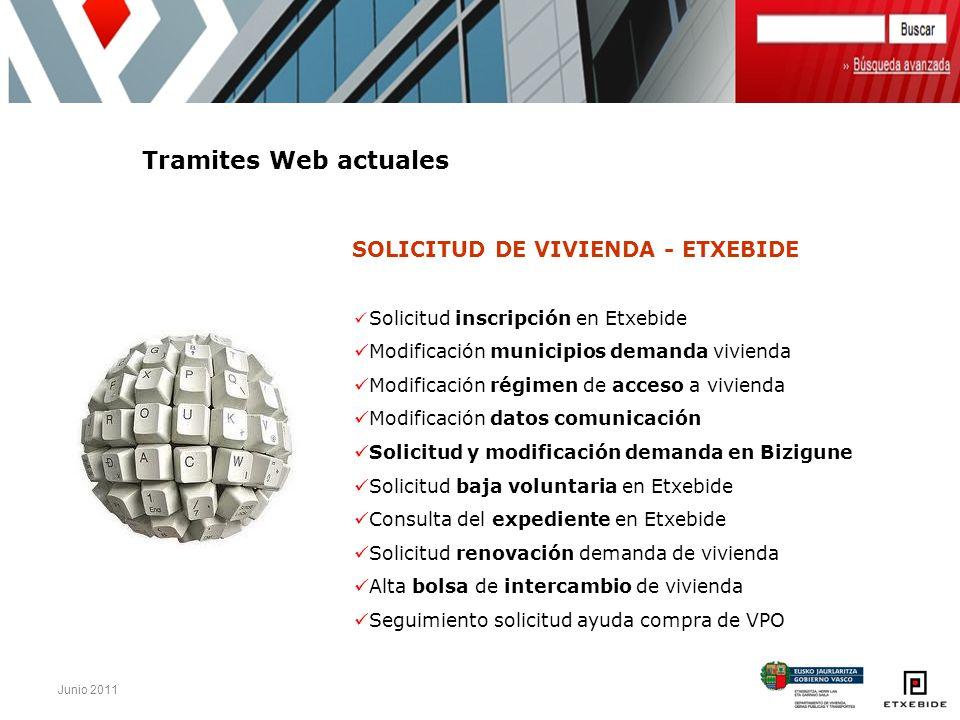 Junio 2011 Tramites Web actuales SOLICITUD DE VIVIENDA - ETXEBIDE Solicitud inscripción en Etxebide Modificación municipios demanda vivienda Modificac