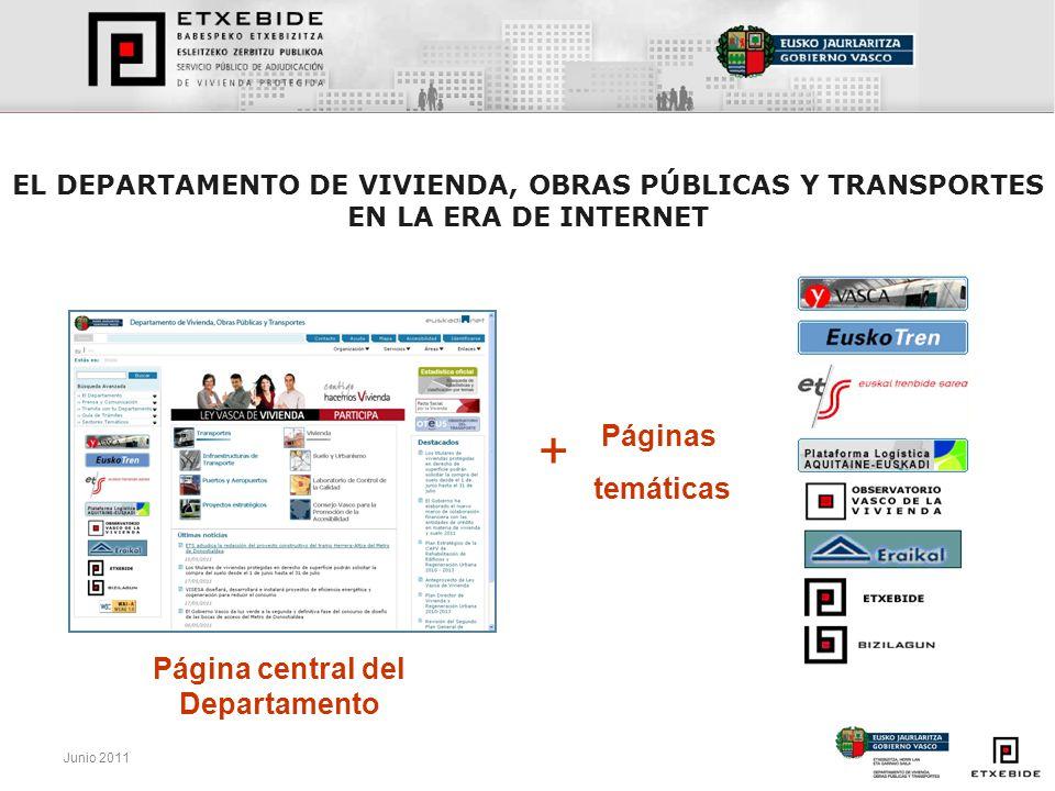 Junio 2011 EL DEPARTAMENTO DE VIVIENDA, OBRAS PÚBLICAS Y TRANSPORTES EN LA ERA DE INTERNET Página central del Departamento Páginas temáticas +