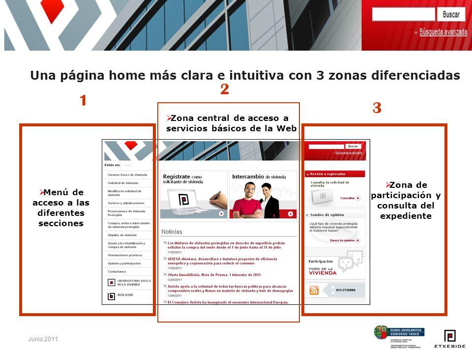 Junio 2011 Una página home más clara e intuitiva con 3 zonas diferenciadas Menú de acceso a las diferentes secciones 1 Zona central de acceso a servic