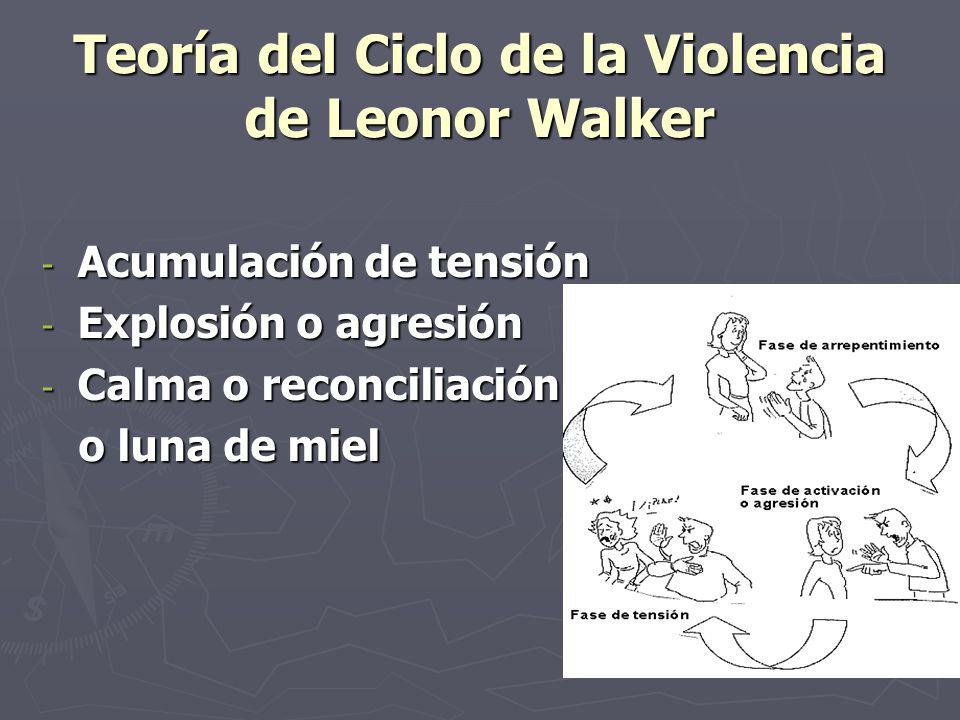 Teoría del Ciclo de la Violencia de Leonor Walker - Acumulación de tensión - Explosión o agresión - Calma o reconciliación o luna de miel o luna de mi