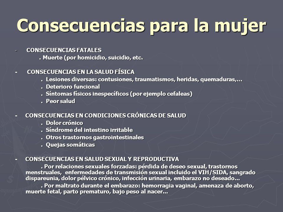 Consecuencias para la mujer - CONSECUENCIAS FATALES. Muerte (por homicidio, suicidio, etc.. Muerte (por homicidio, suicidio, etc. - CONSECUENCIAS EN L