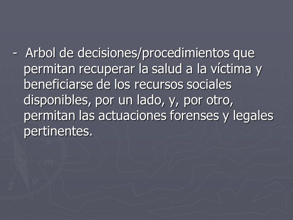 - Arbol de decisiones/procedimientos que permitan recuperar la salud a la víctima y beneficiarse de los recursos sociales disponibles, por un lado, y,