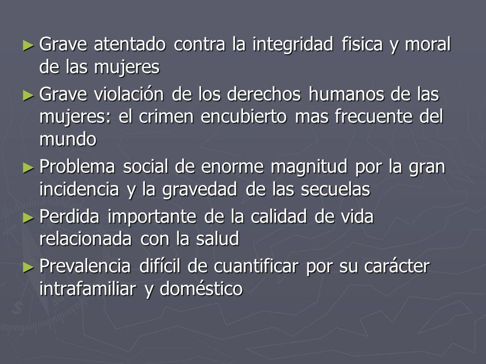 Grave atentado contra la integridad fisica y moral de las mujeres Grave atentado contra la integridad fisica y moral de las mujeres Grave violación de