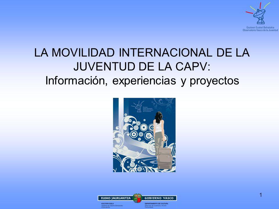 1 LA MOVILIDAD INTERNACIONAL DE LA JUVENTUD DE LA CAPV: Información, experiencias y proyectos