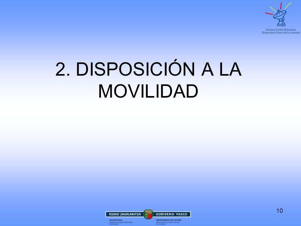 11 DISPOSICIÓN A LA MOVILIDAD