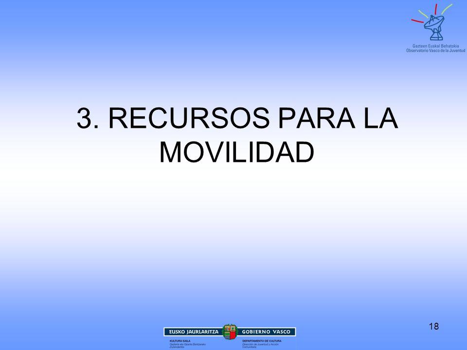 18 3. RECURSOS PARA LA MOVILIDAD