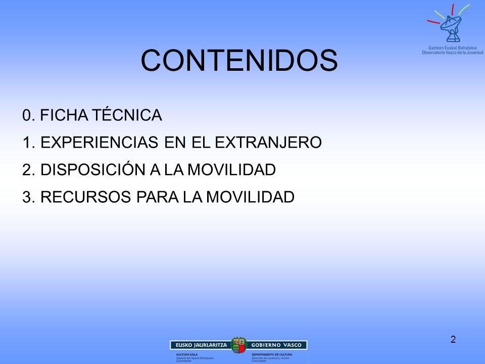 2 CONTENIDOS 0.