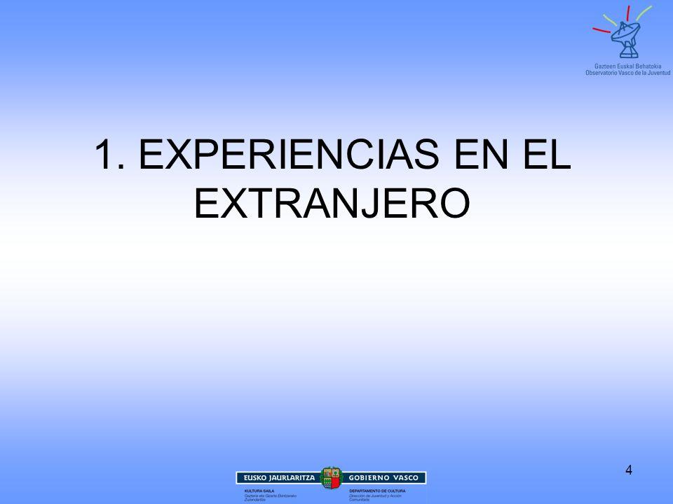 4 1. EXPERIENCIAS EN EL EXTRANJERO