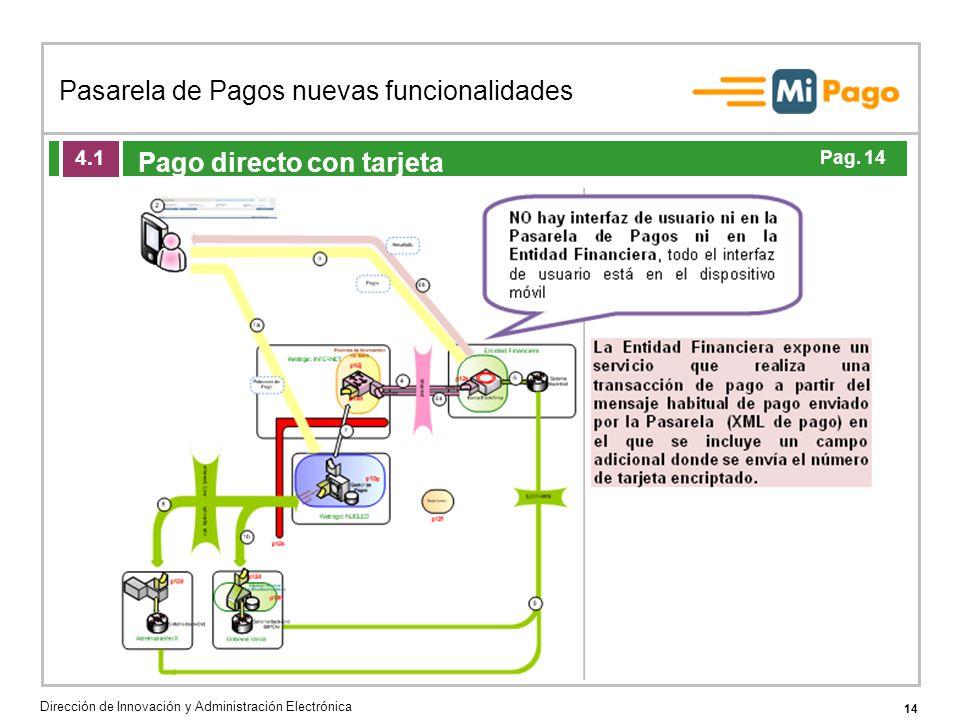 14 Pasarela de Pagos nuevas funcionalidades Dirección de Innovación y Administración Electrónica Agenda de la acción formativa Pago directo con tarjeta 4.1 Pag.