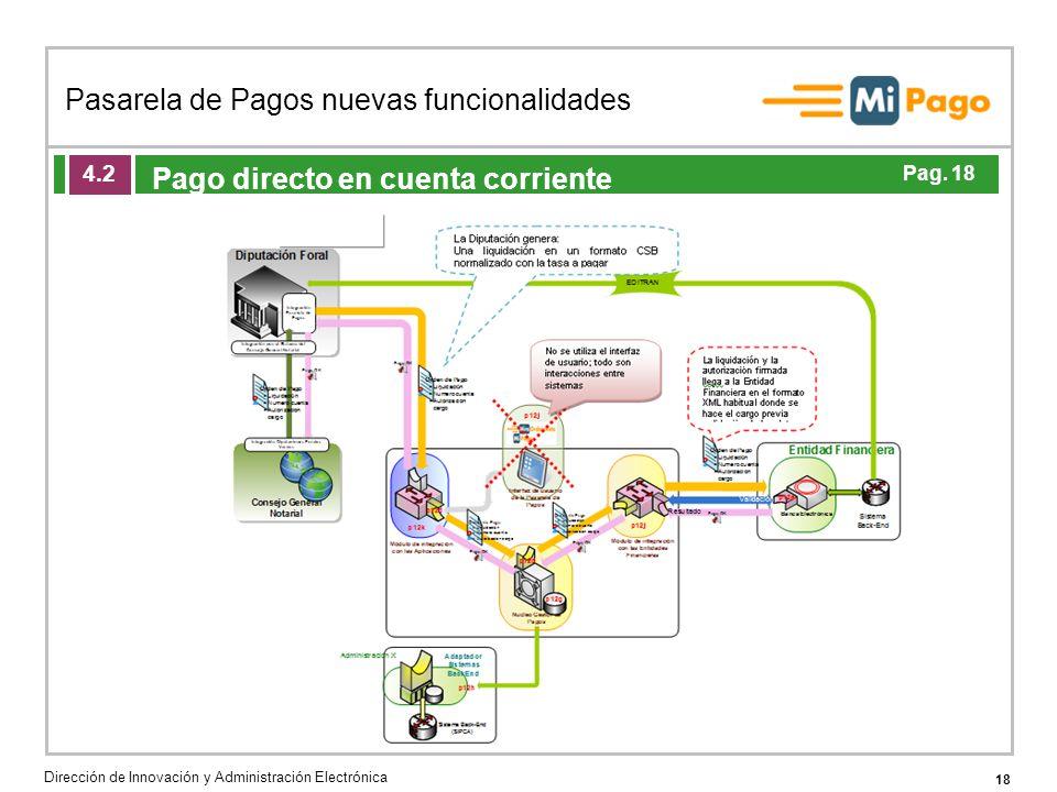 18 Pasarela de Pagos nuevas funcionalidades Dirección de Innovación y Administración Electrónica Agenda de la acción formativa Pago directo en cuenta corriente 4.2 Pag.