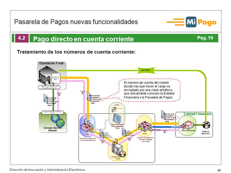20 Pasarela de Pagos nuevas funcionalidades Dirección de Innovación y Administración Electrónica Agenda de la acción formativa Pago directo en cuenta corriente 4.2 Tratamiento de los números de cuenta corriente: Pag.