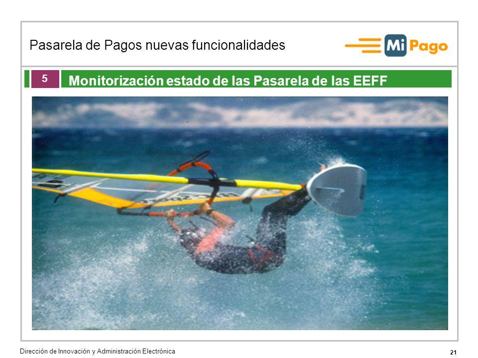 21 Pasarela de Pagos nuevas funcionalidades Dirección de Innovación y Administración Electrónica Agenda de la acción formativa Monitorización estado de las Pasarela de las EEFF 5