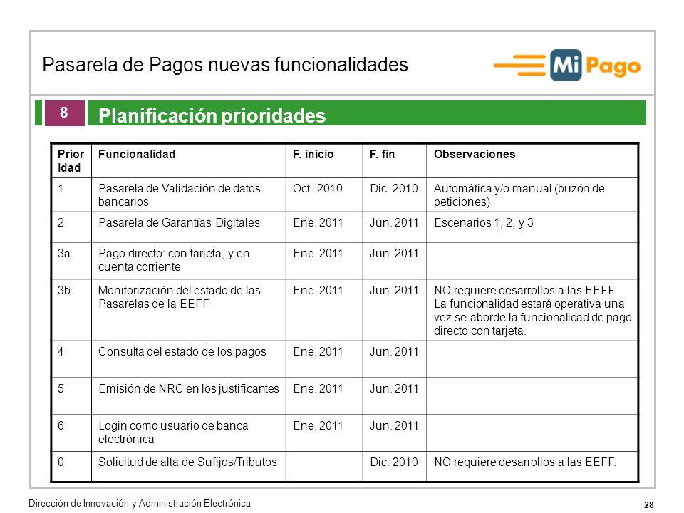 28 Pasarela de Pagos nuevas funcionalidades Dirección de Innovación y Administración Electrónica Agenda de la acción formativa Planificación prioridades 8 Prior idad FuncionalidadF.