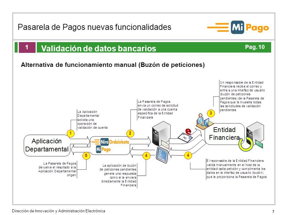 7 Pasarela de Pagos nuevas funcionalidades Dirección de Innovación y Administración Electrónica Agenda de la acción formativa Validación de datos bancarios 1 Alternativa de funcionamiento manual (Buzón de peticiones) Pag.