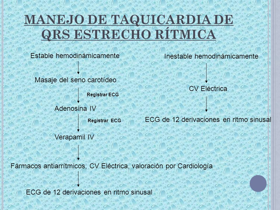 MANEJO DE TAQUICARDIA DE QRS ESTRECHO RÍTMICA Estable hemodinámicamente Inestable hemodinámicamente CV Eléctrica Masaje del seno carotídeo Adenosina I