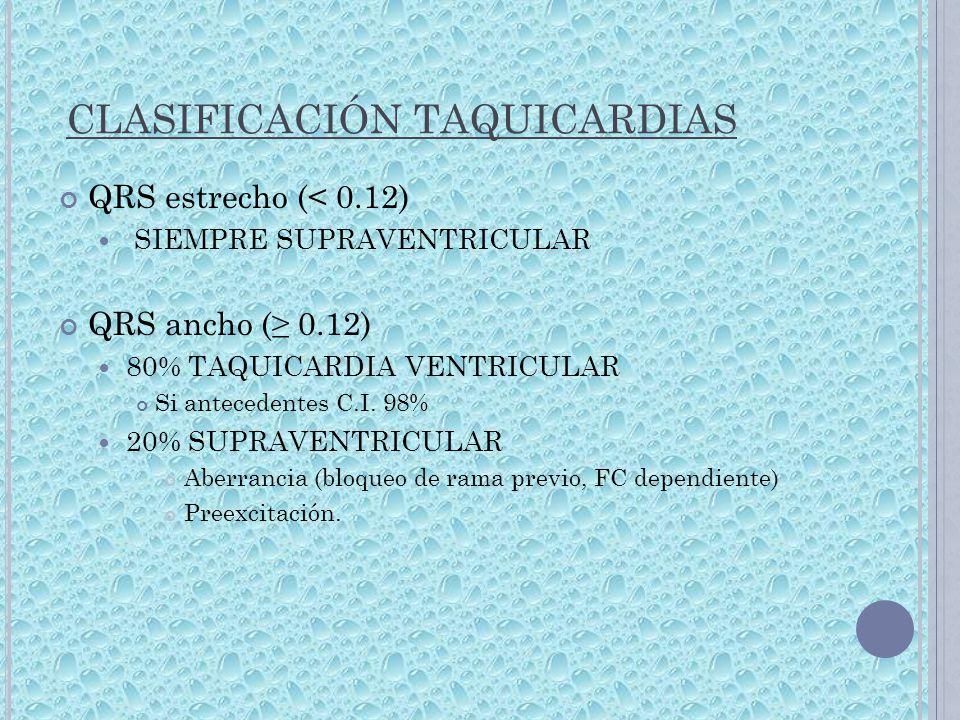 CLASIFICACIÓN TAQUICARDIAS QRS estrecho (< 0.12) SIEMPRE SUPRAVENTRICULAR QRS ancho ( 0.12) 80% TAQUICARDIA VENTRICULAR Si antecedentes C.I. 98% 20% S