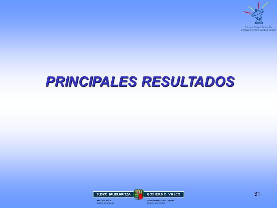 31 PRINCIPALES RESULTADOS