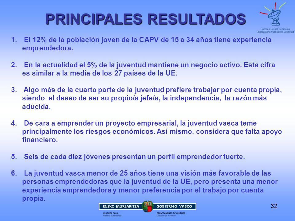 32 PRINCIPALES RESULTADOS 1.