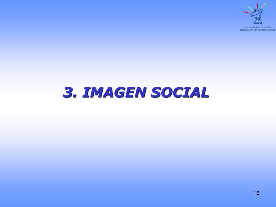 16 3. IMAGEN SOCIAL