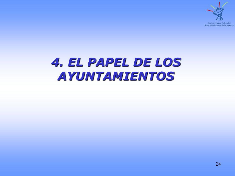 24 4. EL PAPEL DE LOS AYUNTAMIENTOS