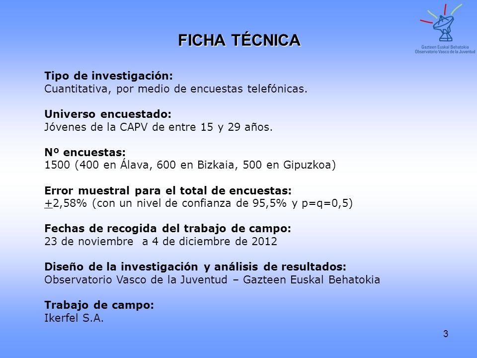 14 ¿PROBLEMAS DE CONVIVENCIA.2.