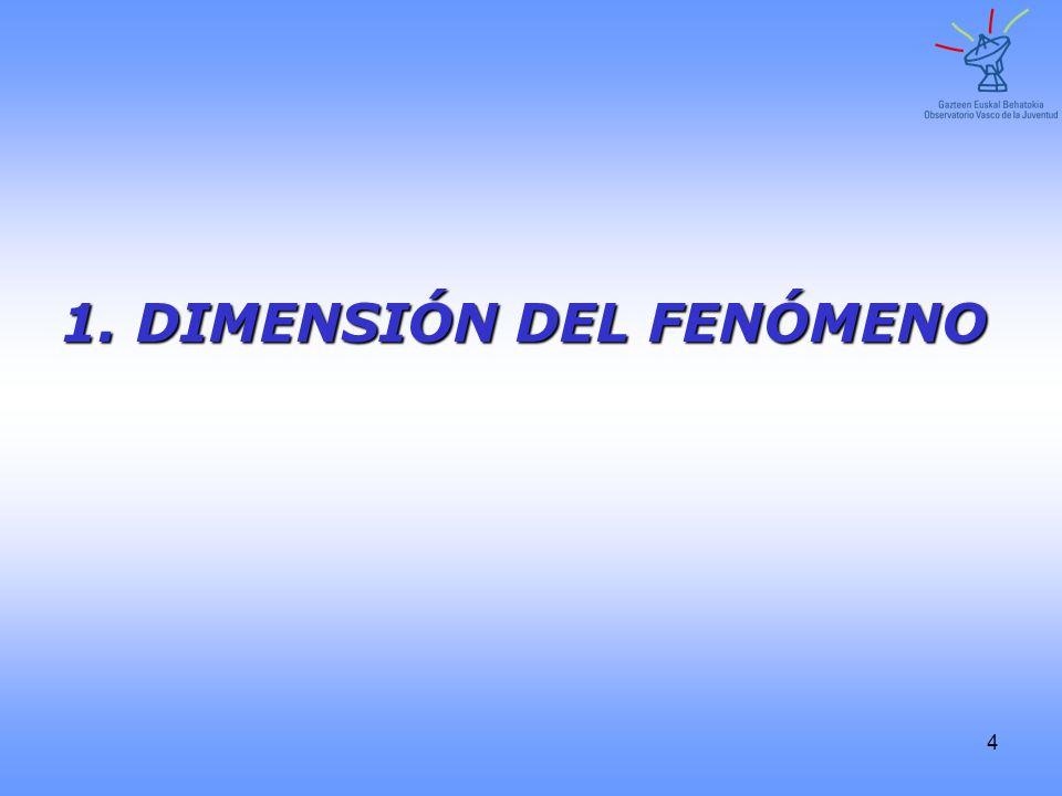 4 1. DIMENSIÓN DEL FENÓMENO
