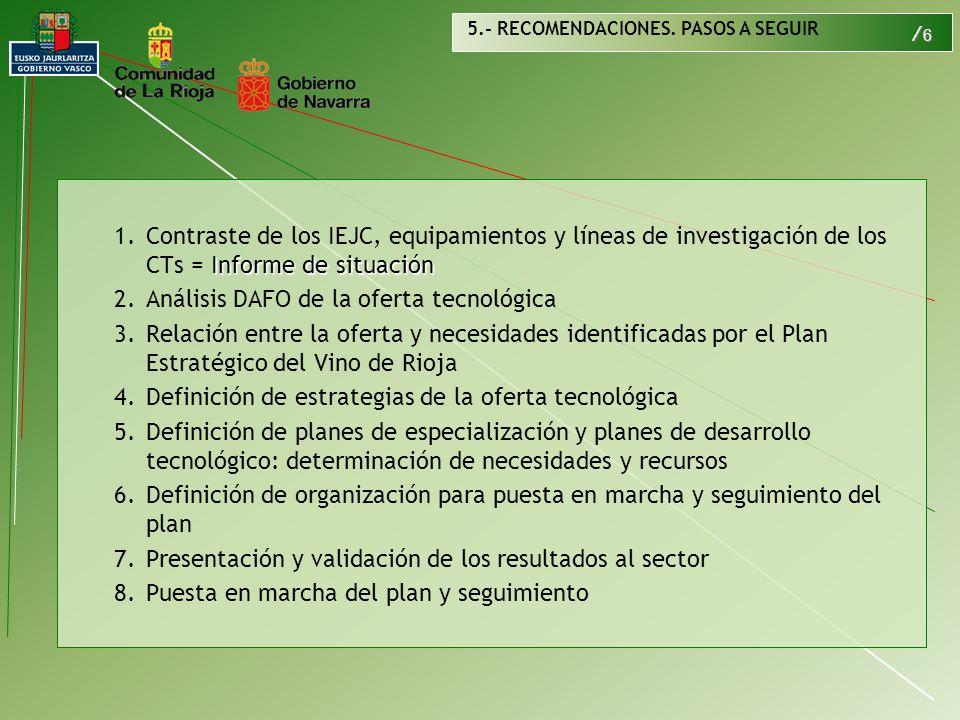 / 6 Informe de situación 1.Contraste de los IEJC, equipamientos y líneas de investigación de los CTs = Informe de situación 2.Análisis DAFO de la ofer