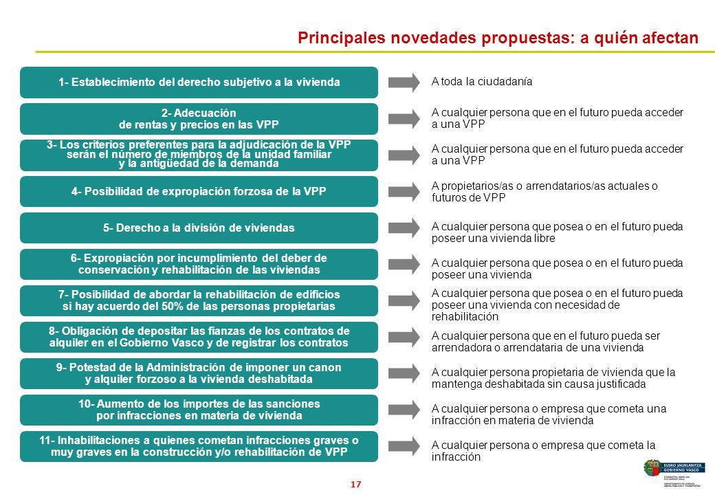 17 Principales novedades propuestas: a quién afectan A toda la ciudadanía 1- Establecimiento del derecho subjetivo a la vivienda 2- Adecuación de rent