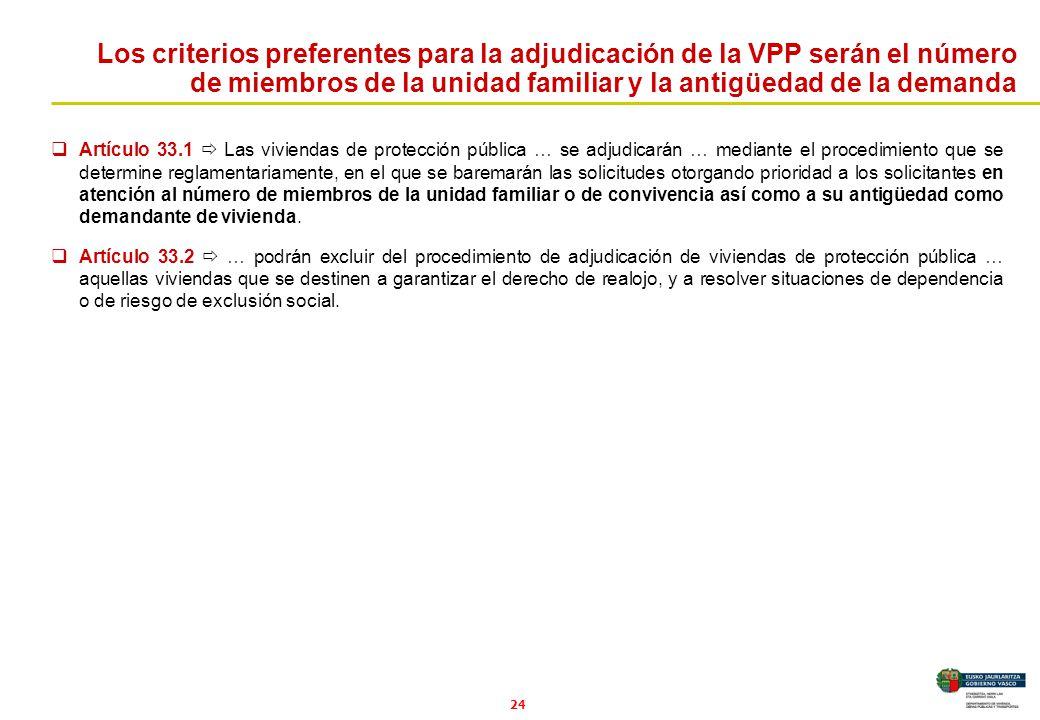 24 Artículo 33.1 Las viviendas de protección pública … se adjudicarán … mediante el procedimiento que se determine reglamentariamente, en el que se ba