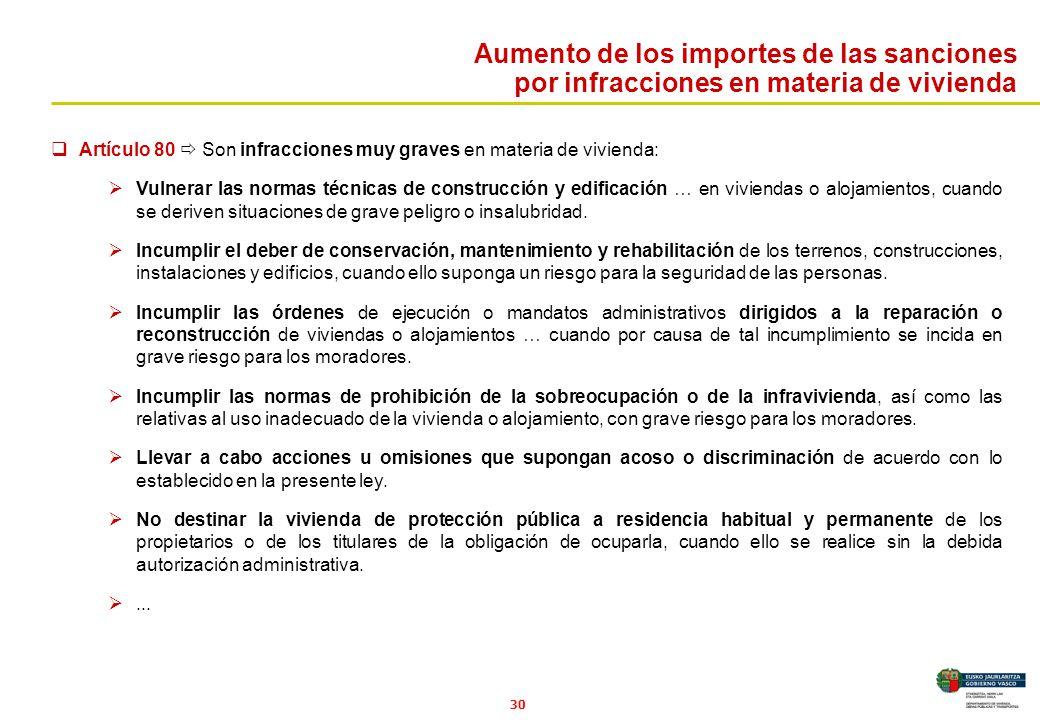 30 Artículo 80 Son infracciones muy graves en materia de vivienda: Vulnerar las normas técnicas de construcción y edificación … en viviendas o alojami