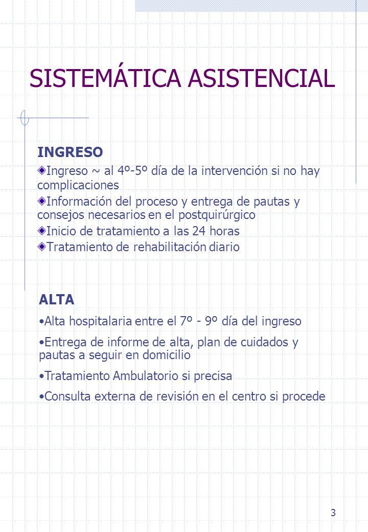 3 SISTEMÁTICA ASISTENCIAL INGRESO Ingreso ~ al 4º-5º día de la intervención si no hay complicaciones Información del proceso y entrega de pautas y con